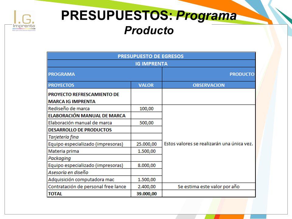 PRESUPUESTOS: Programa Producto