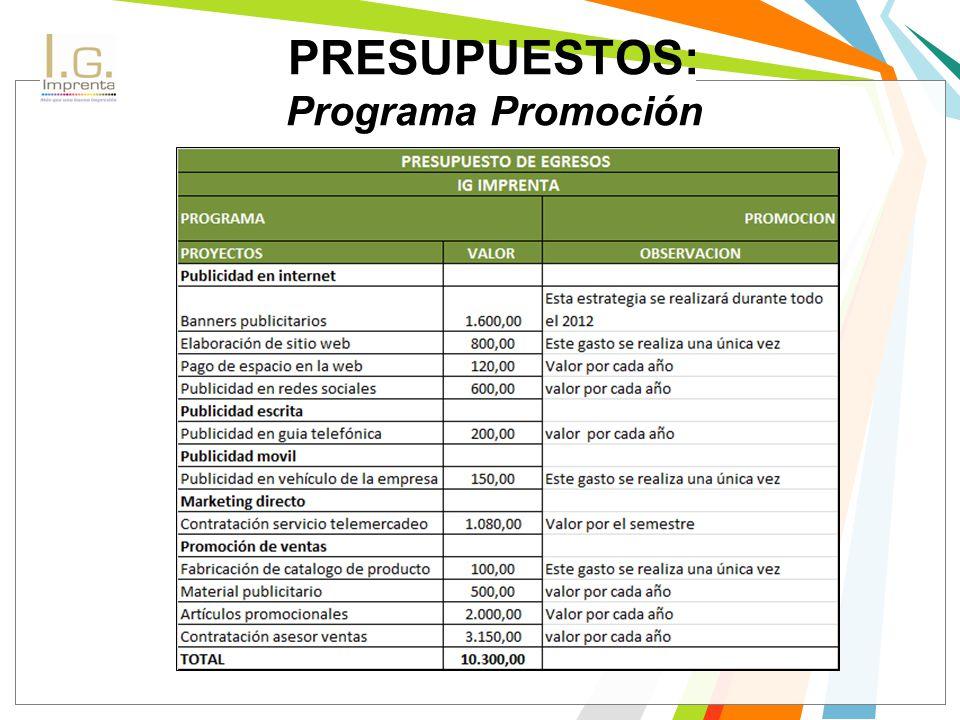 PRESUPUESTOS: Programa Promoción