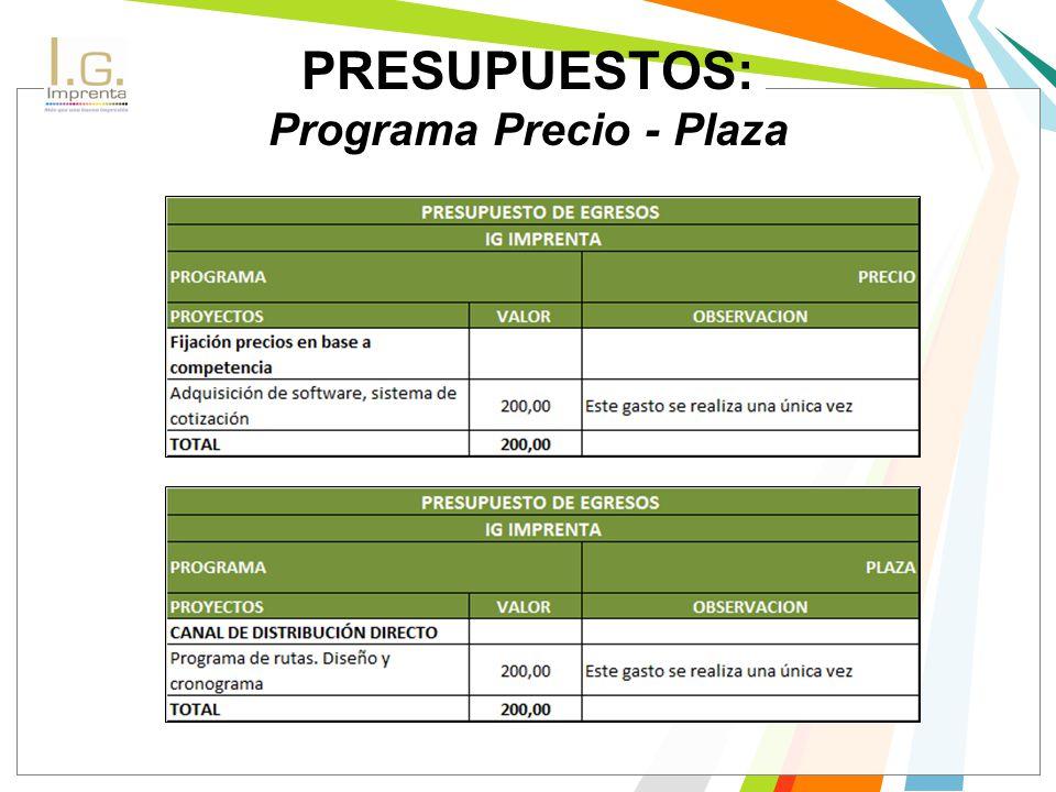 PRESUPUESTOS: Programa Precio - Plaza