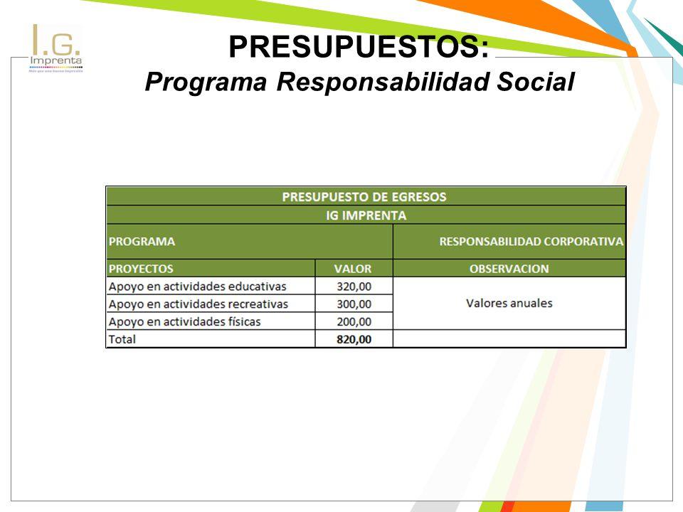 PRESUPUESTOS: Programa Responsabilidad Social