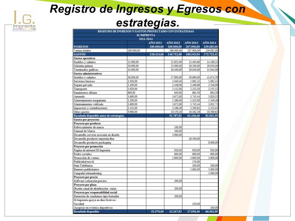 Registro de Ingresos y Egresos con estrategias.