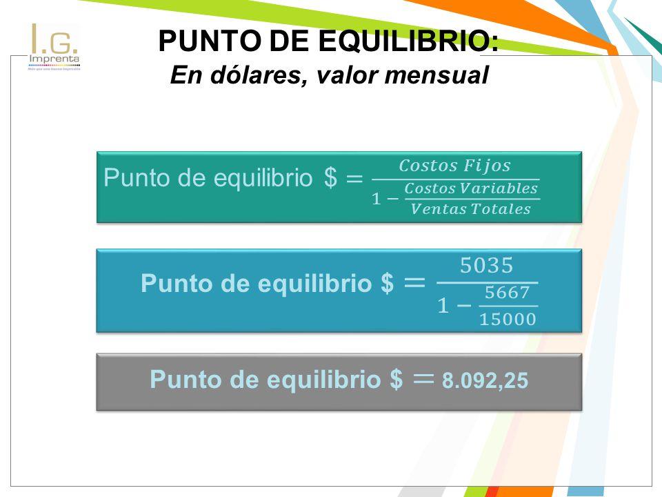PUNTO DE EQUILIBRIO: En dólares, valor mensual