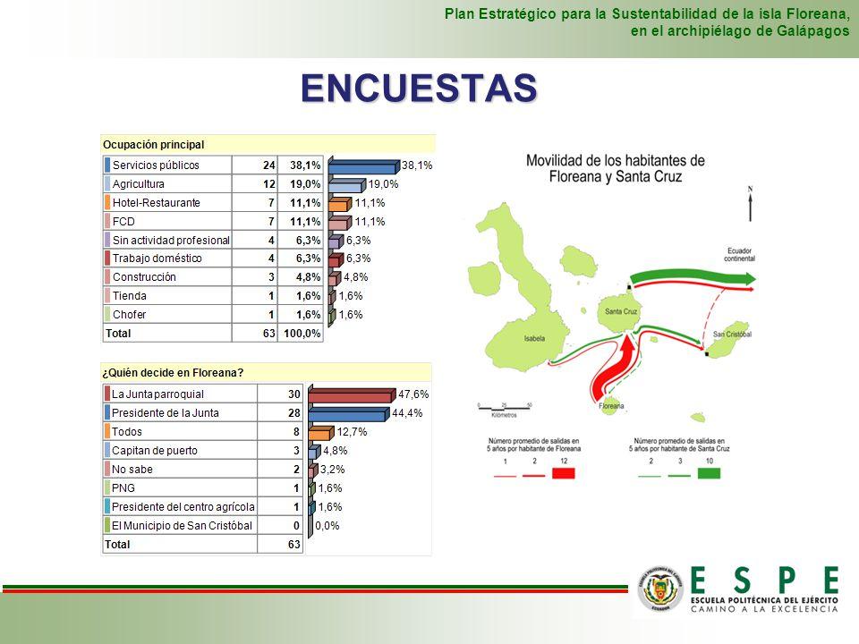 Plan Estratégico para la Sustentabilidad de la isla Floreana,