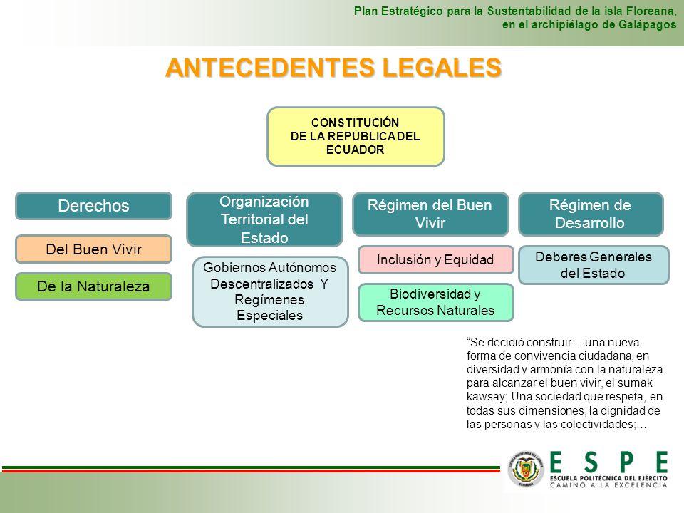 DE LA REPÚBLICA DEL ECUADOR