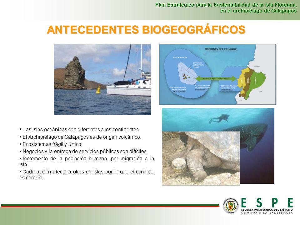 ANTECEDENTES BIOGEOGRÁFICOS