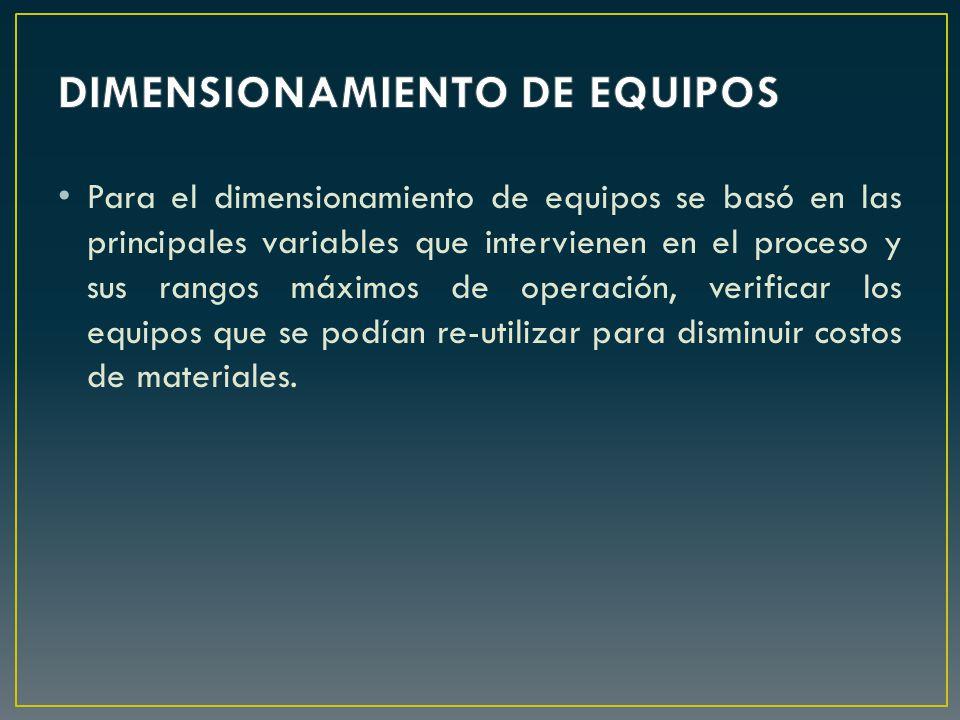 DIMENSIONAMIENTO DE EQUIPOS