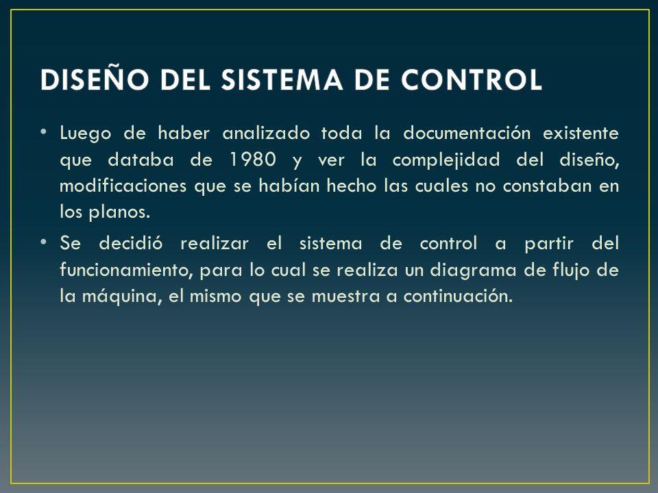 DISEÑO DEL SISTEMA DE CONTROL