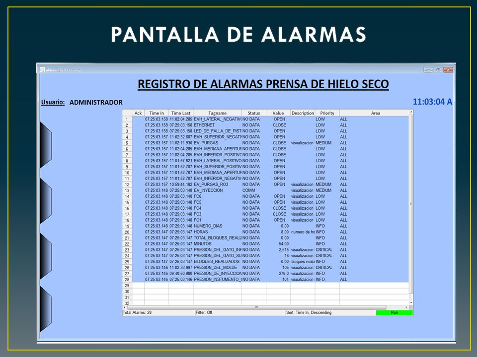 PANTALLA DE ALARMAS