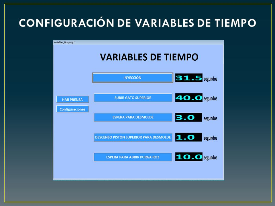 CONFIGURACIÓN DE VARIABLES DE TIEMPO