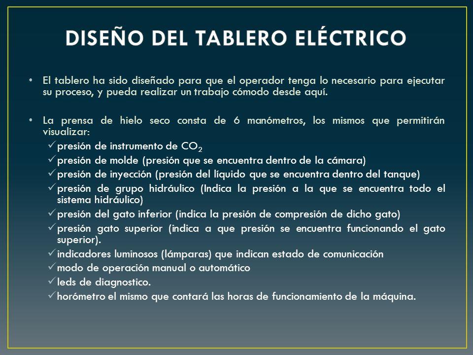 DISEÑO DEL TABLERO ELÉCTRICO