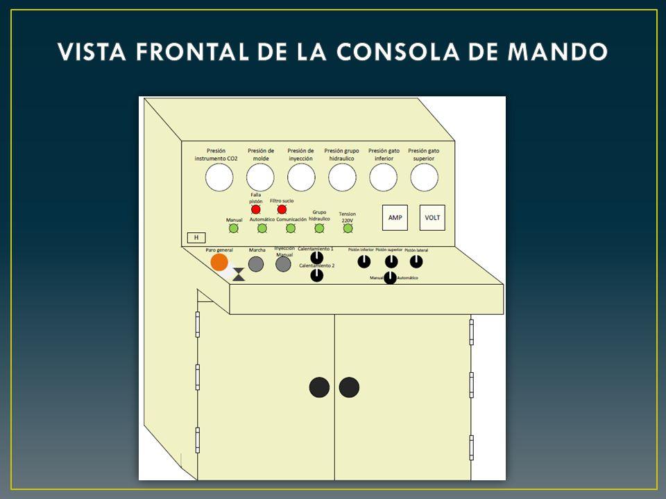 VISTA FRONTAL DE LA CONSOLA DE MANDO