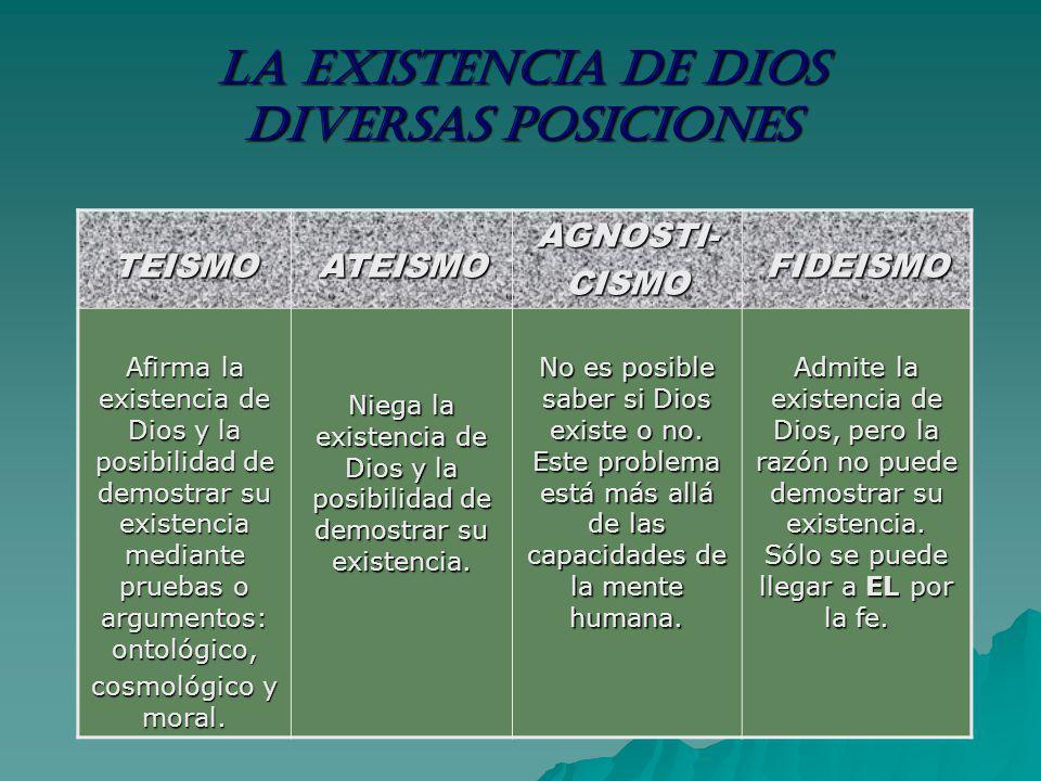LA EXISTENCIA DE DIOS DIVERSAS POSICIONES