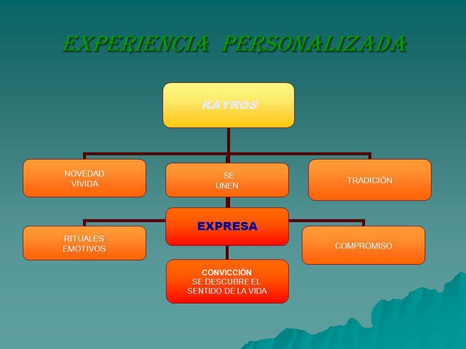 EXPERIENCIA PERSONALIZADA