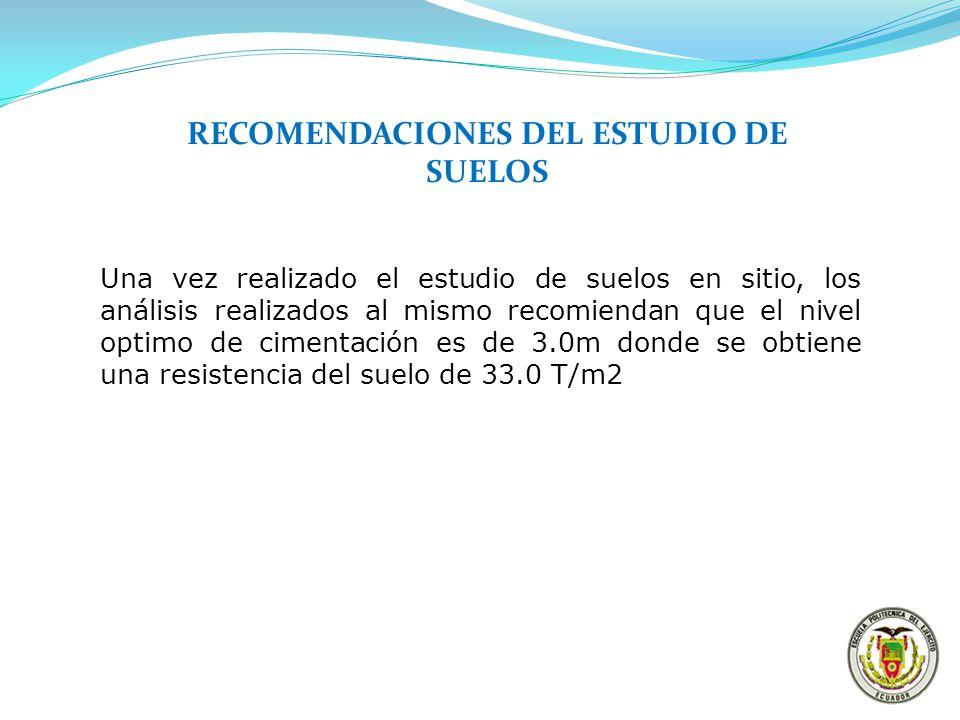 RECOMENDACIONES DEL ESTUDIO DE SUELOS