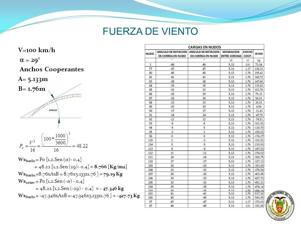 FUERZA DE VIENTO V=100 km/h  = 29° Anchos Cooperantes A= 5.133m