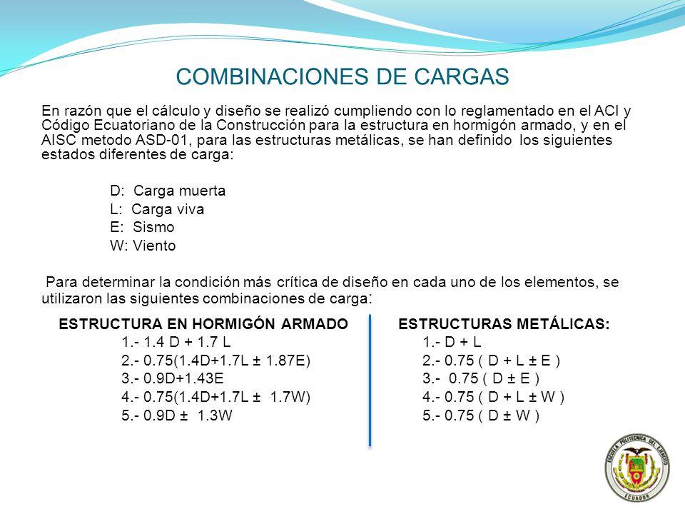 COMBINACIONES DE CARGAS