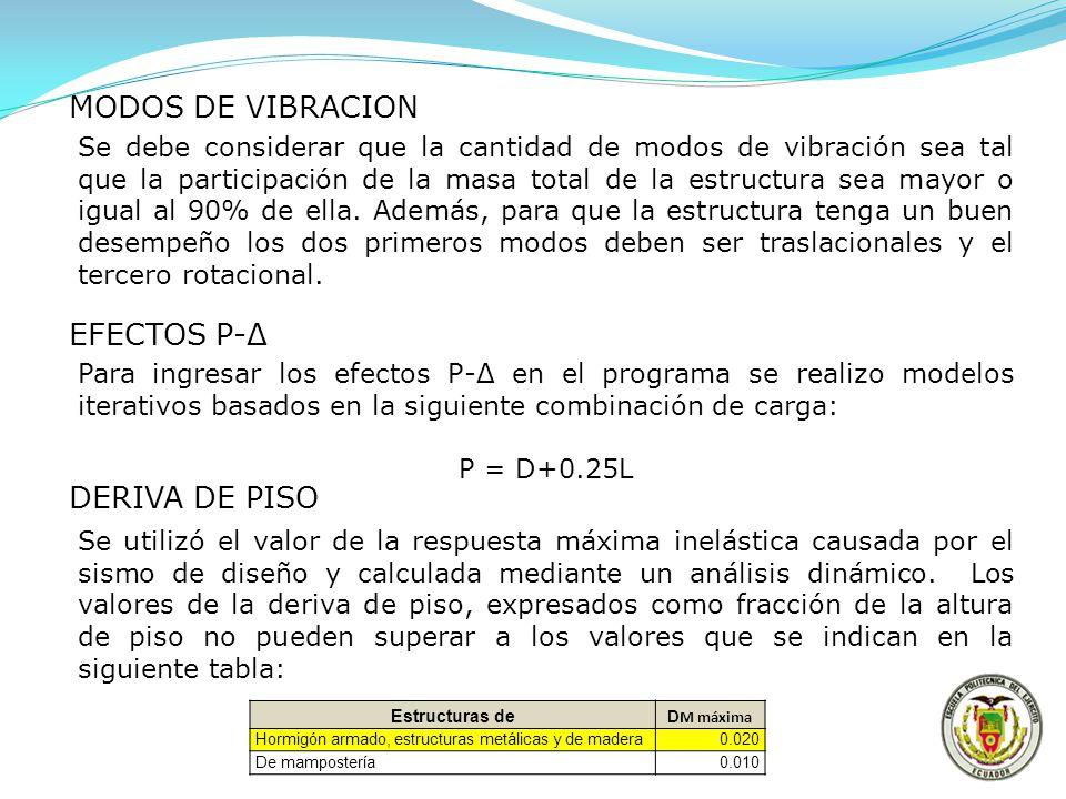 MODOS DE VIBRACION EFECTOS P-Δ DERIVA DE PISO