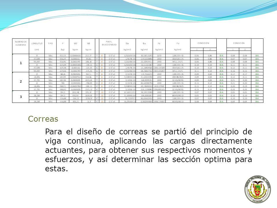 Correas