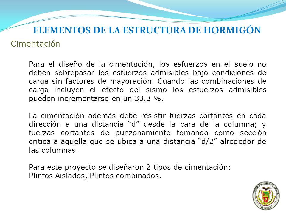ELEMENTOS DE LA ESTRUCTURA DE HORMIGÓN