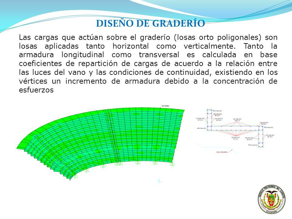 DISEÑO DE GRADERÍO