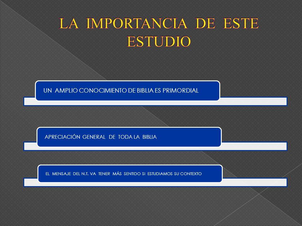 LA IMPORTANCIA DE ESTE ESTUDIO