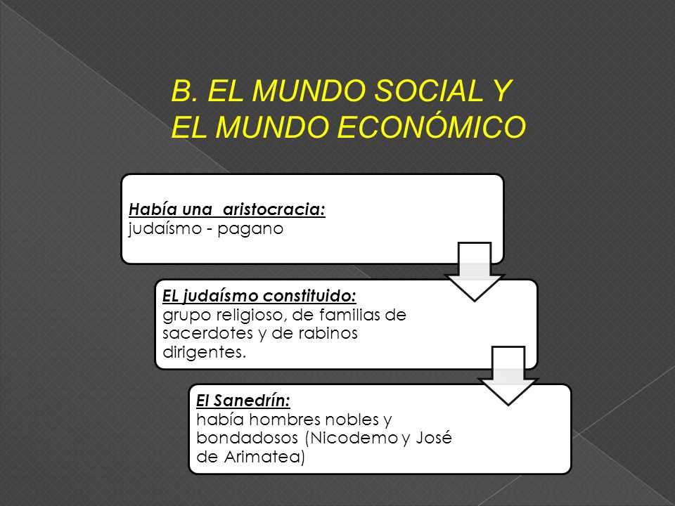B. EL MUNDO SOCIAL Y EL MUNDO ECONÓMICO