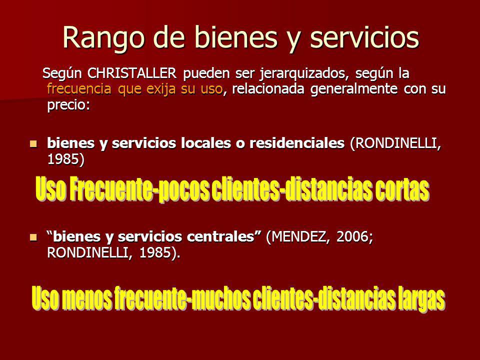 Rango de bienes y servicios