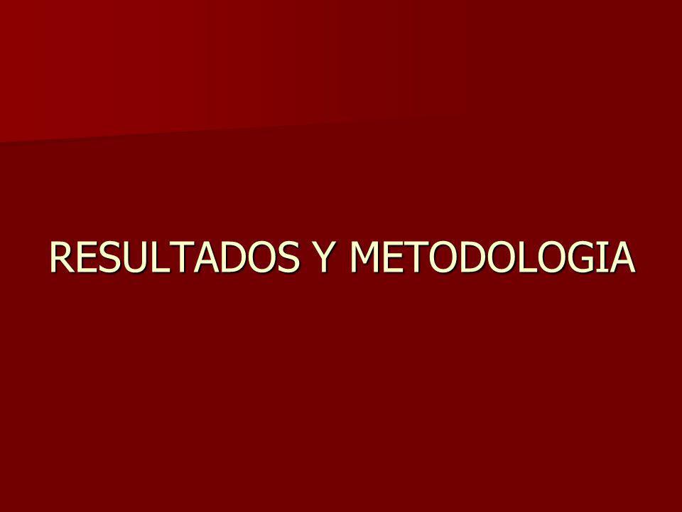 RESULTADOS Y METODOLOGIA