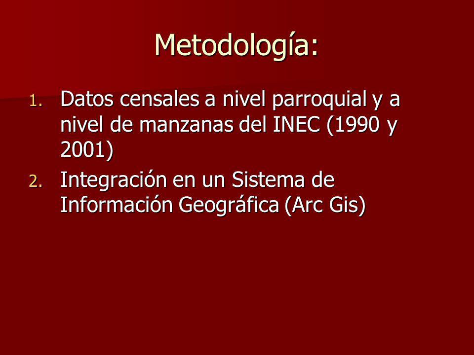 Metodología: Datos censales a nivel parroquial y a nivel de manzanas del INEC (1990 y 2001)