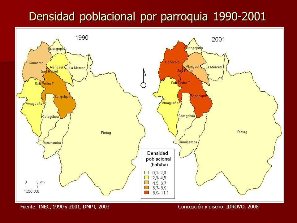 Densidad poblacional por parroquia 1990-2001