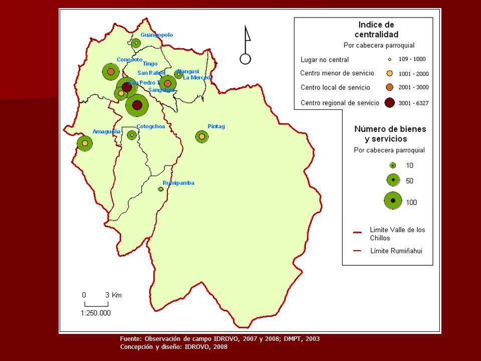Fuente: Observación de campo IDROVO, 2007 y 2008; DMPT, 2003