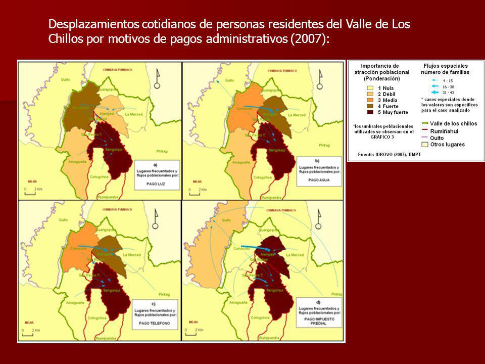 Desplazamientos cotidianos de personas residentes del Valle de Los Chillos por motivos de pagos administrativos (2007):