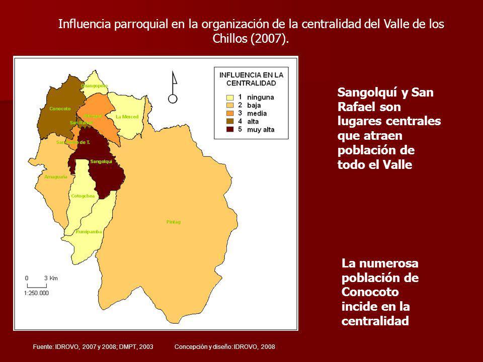 La numerosa población de Conocoto incide en la centralidad