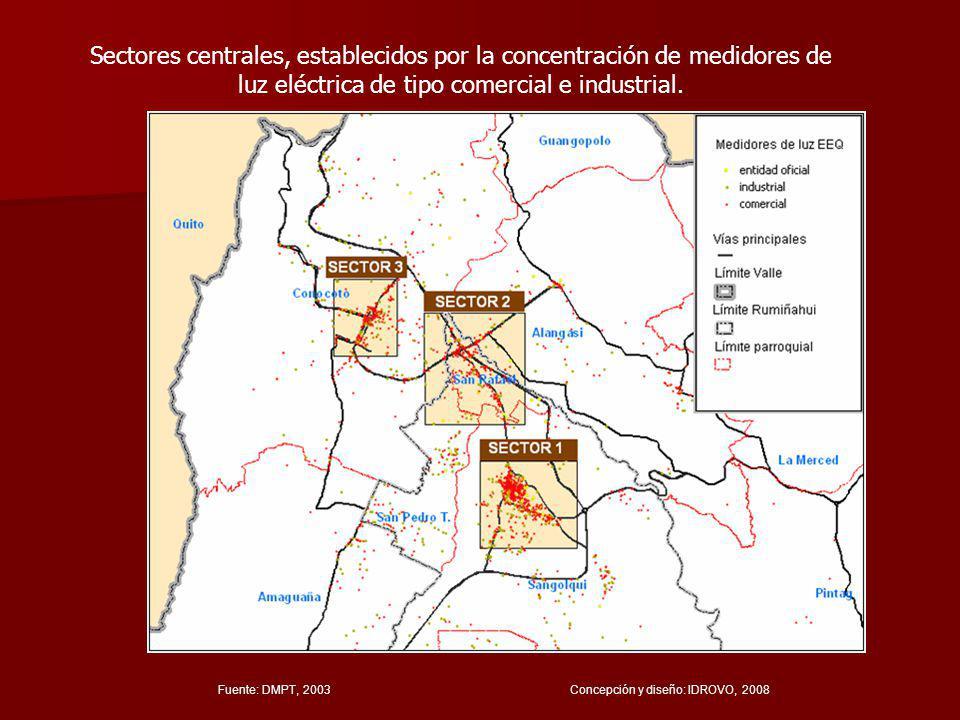 Fuente: DMPT, 2003 Concepción y diseño: IDROVO, 2008