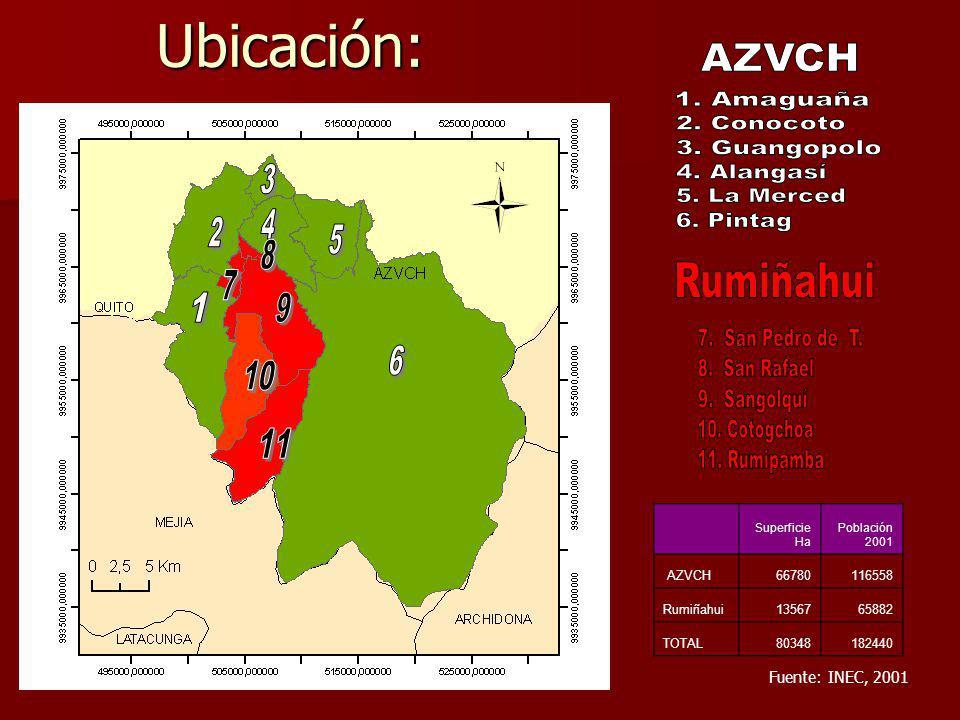 Ubicación: AZVCH 1. Amaguaña 2. Conocoto 3. Guangopolo 3 4. Alangasí