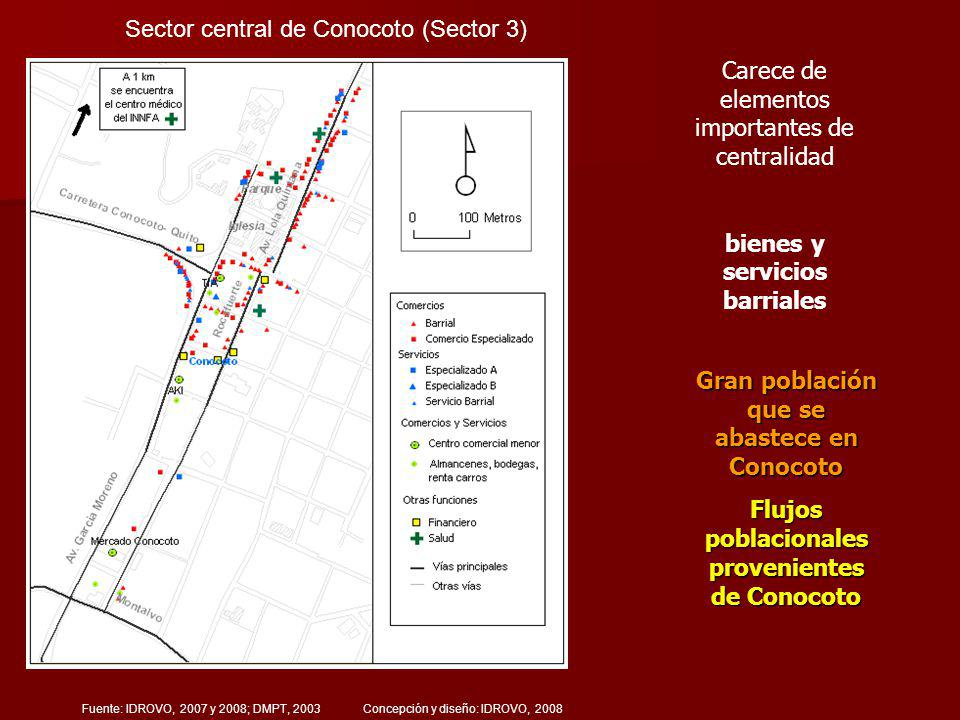 Sector central de Conocoto (Sector 3)
