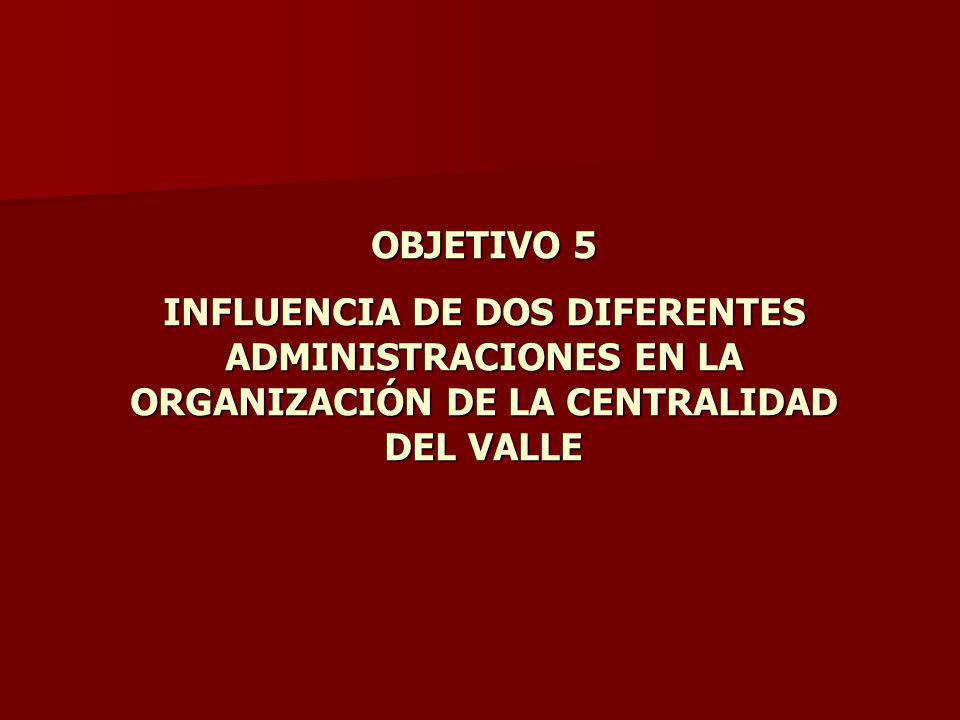 OBJETIVO 5 INFLUENCIA DE DOS DIFERENTES ADMINISTRACIONES EN LA ORGANIZACIÓN DE LA CENTRALIDAD DEL VALLE.