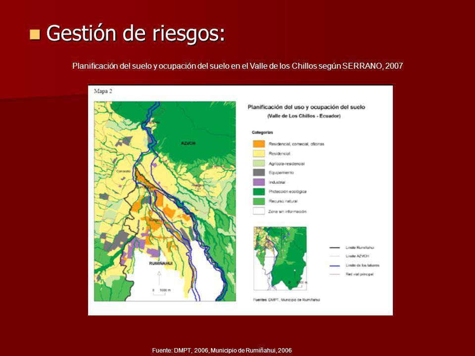 Gestión de riesgos: Planificación del suelo y ocupación del suelo en el Valle de los Chillos según SERRANO, 2007.