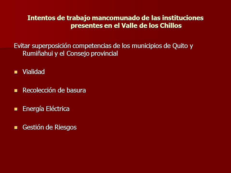 Intentos de trabajo mancomunado de las instituciones presentes en el Valle de los Chillos