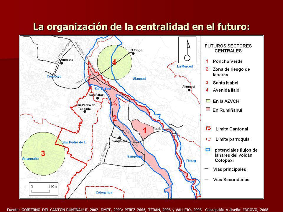 La organización de la centralidad en el futuro: