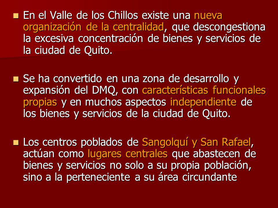 En el Valle de los Chillos existe una nueva organización de la centralidad, que descongestiona la excesiva concentración de bienes y servicios de la ciudad de Quito.