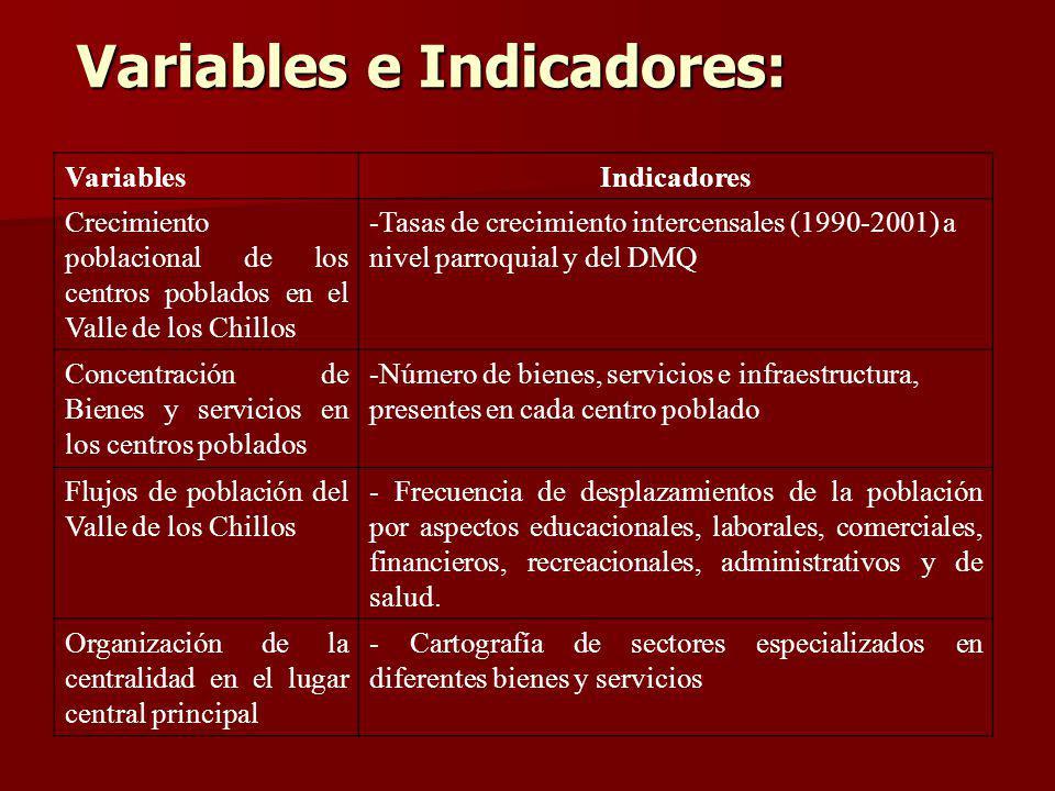 Variables e Indicadores: