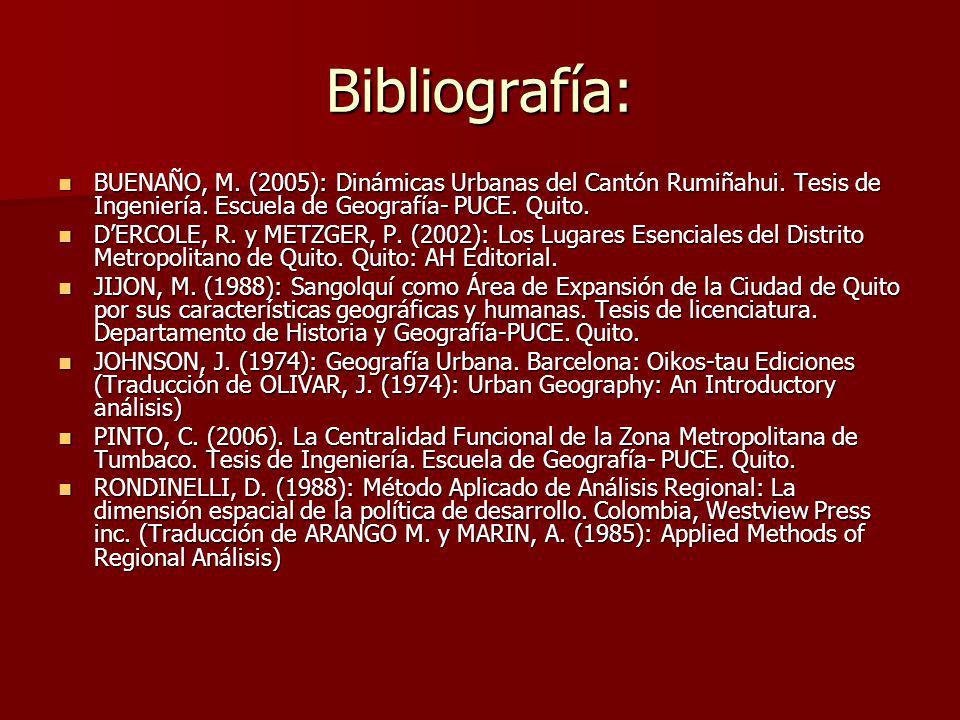 Bibliografía: BUENAÑO, M. (2005): Dinámicas Urbanas del Cantón Rumiñahui. Tesis de Ingeniería. Escuela de Geografía- PUCE. Quito.