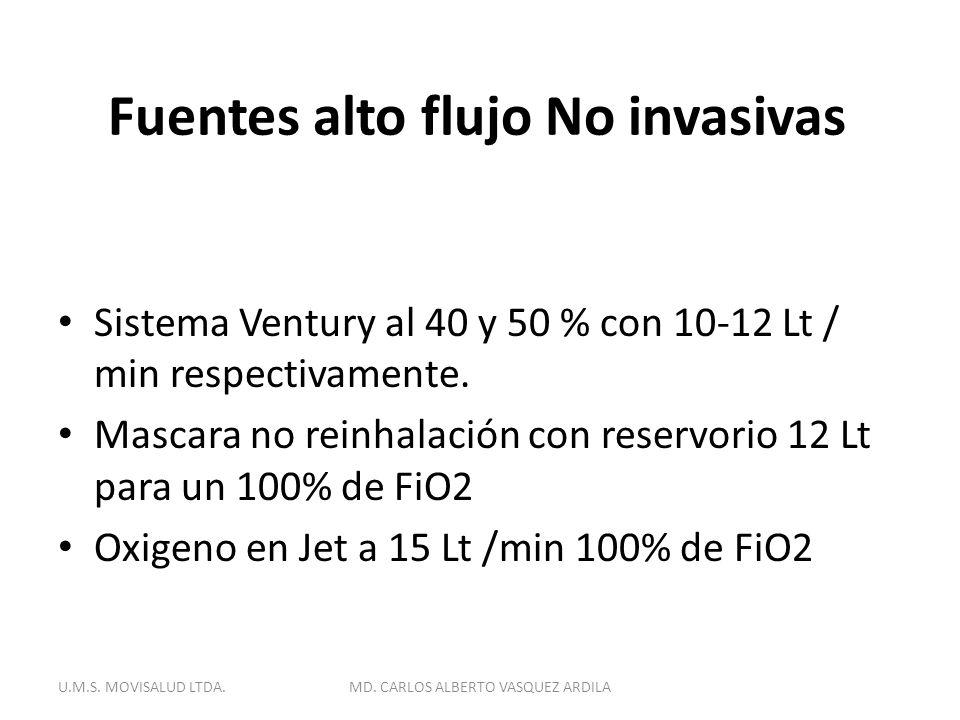 Fuentes alto flujo No invasivas