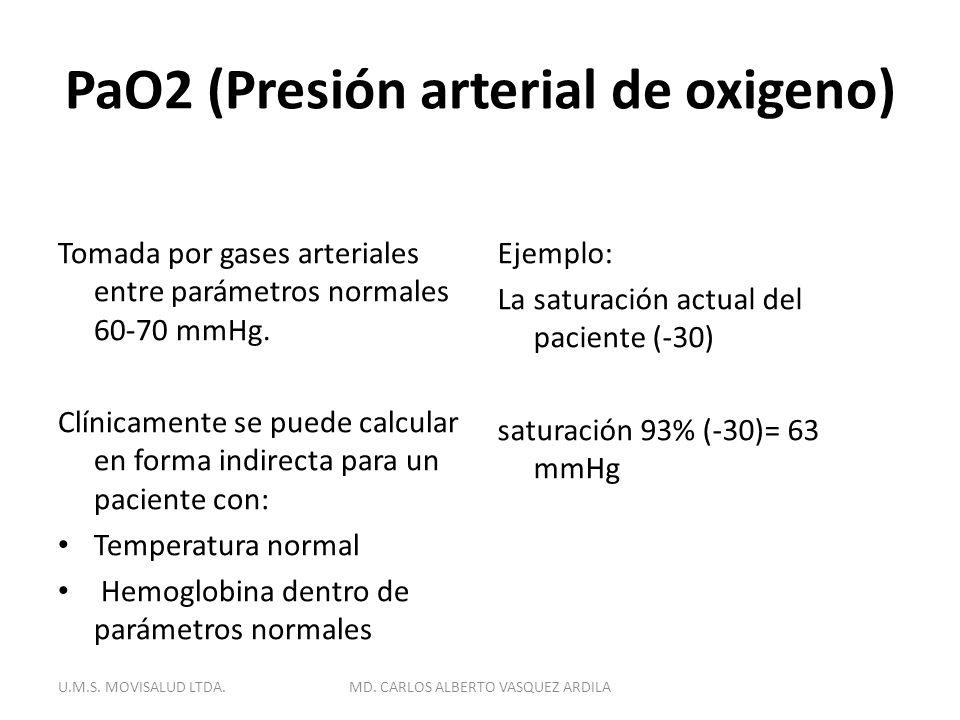 PaO2 (Presión arterial de oxigeno)