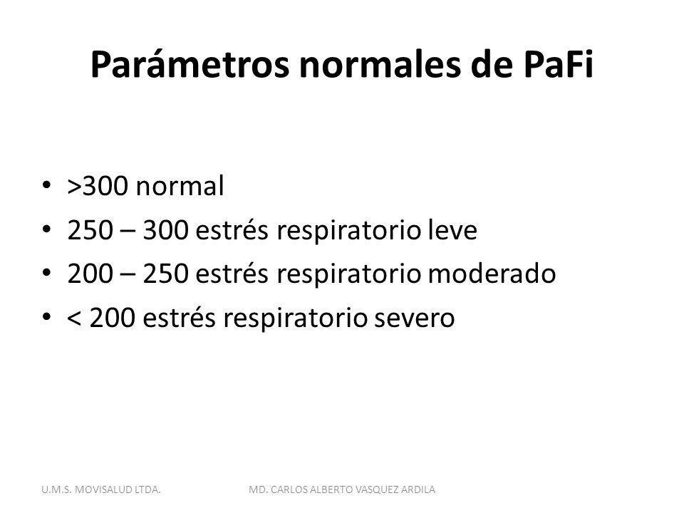 Parámetros normales de PaFi