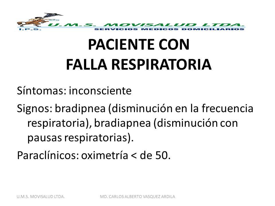 PACIENTE CON FALLA RESPIRATORIA