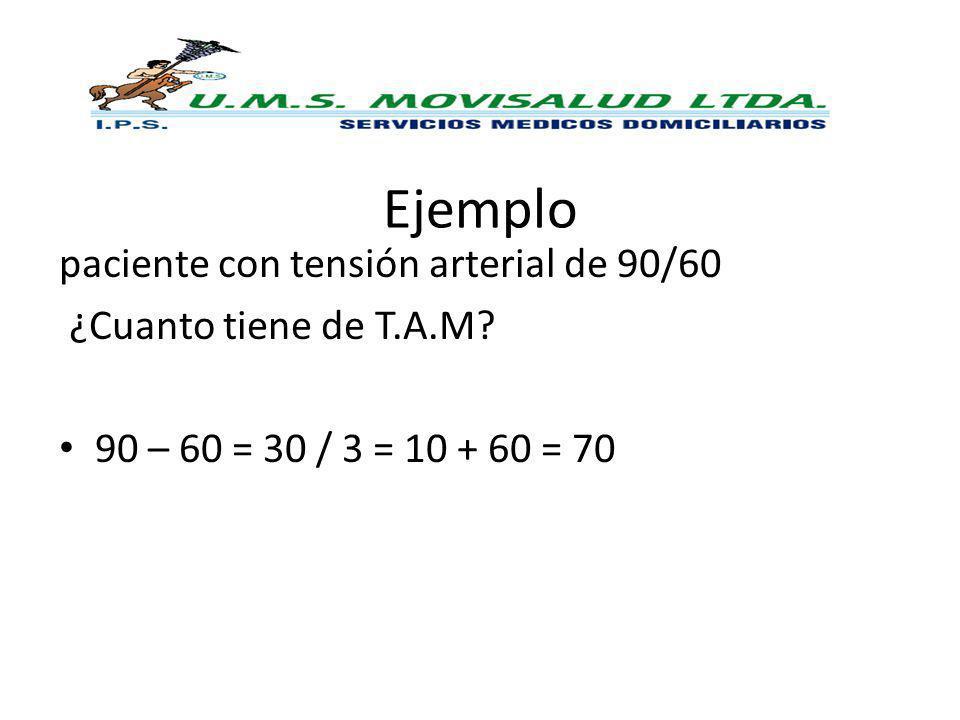 Ejemplo paciente con tensión arterial de 90/60 ¿Cuanto tiene de T.A.M