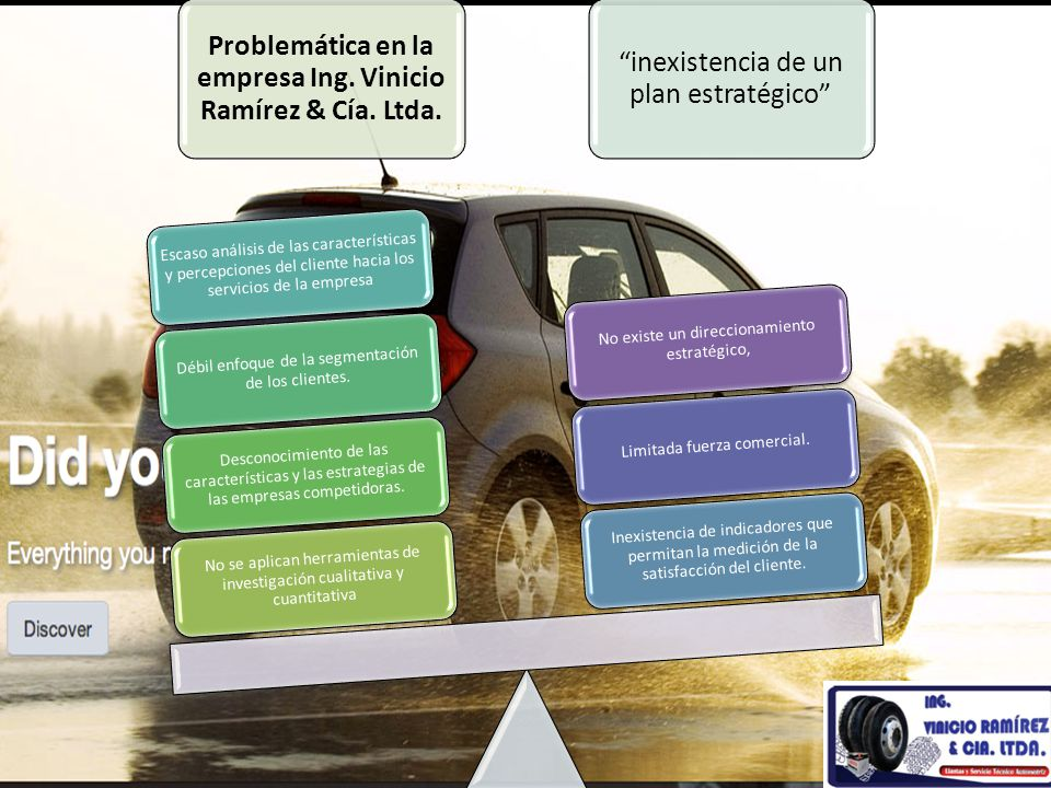 Problemática en la empresa Ing. Vinicio Ramírez & Cía. Ltda.
