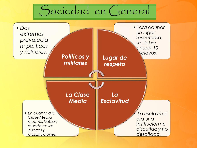 Sociedad en General Políticos y militares Lugar de respeto